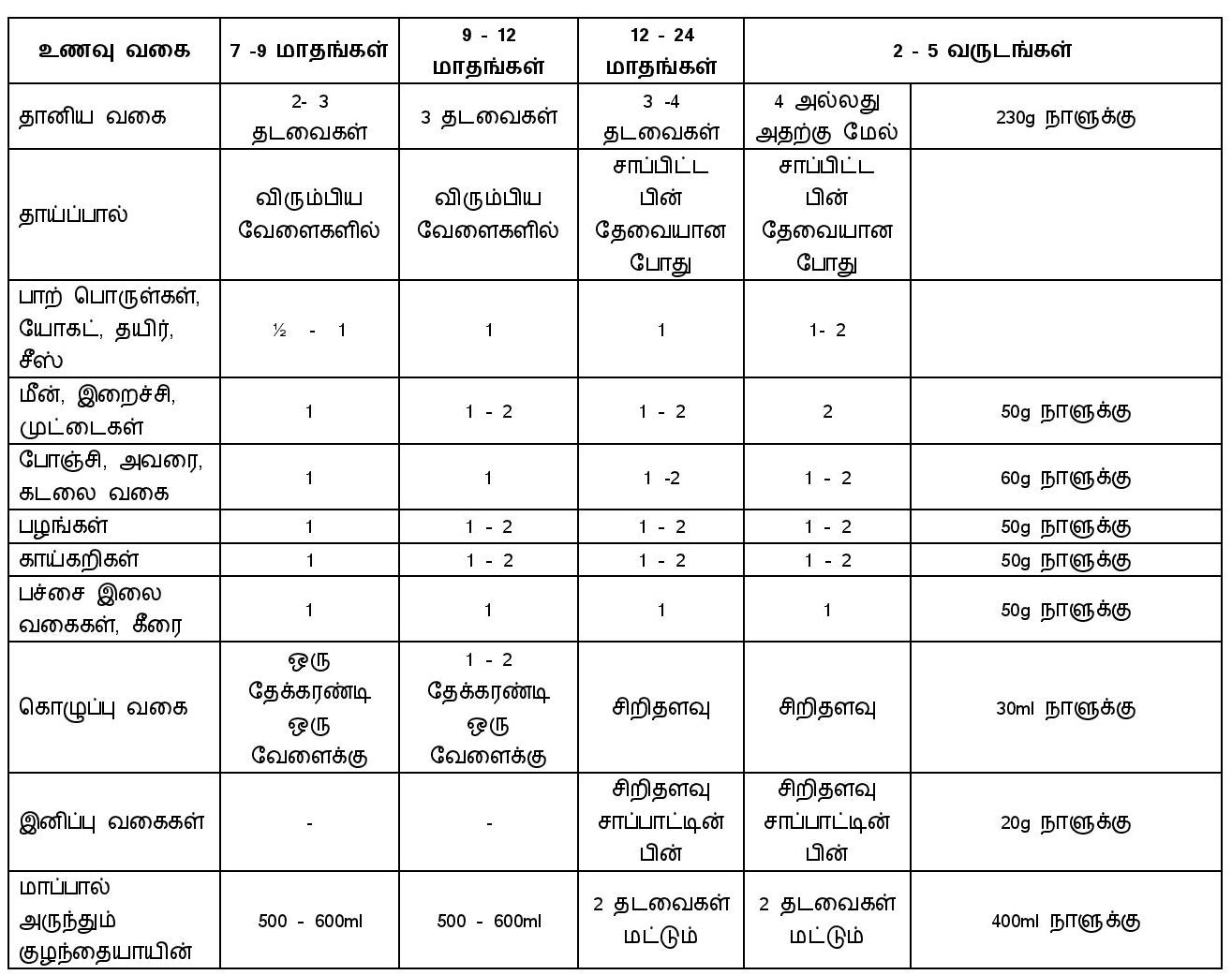 table2-page-001